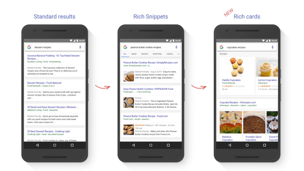 google rich snippets cards and json ld