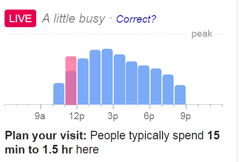 Above average busyness - Live Google duration