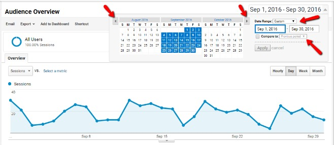 Date Range settings in Google Analytics
