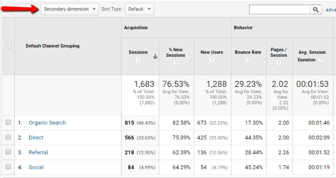 Google Analytics - Secondary Dimension