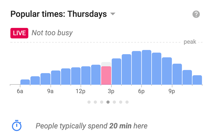 Google Duration launches Live How Busy feature