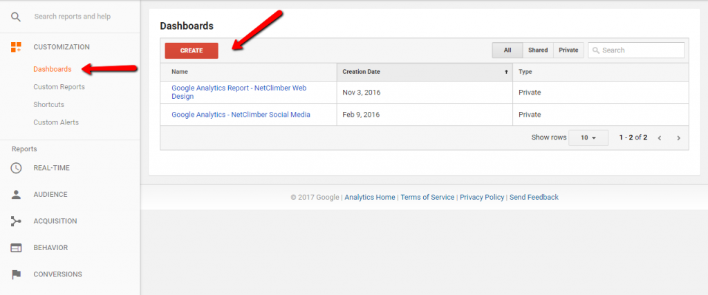 Google Analytics Customization Dashboards