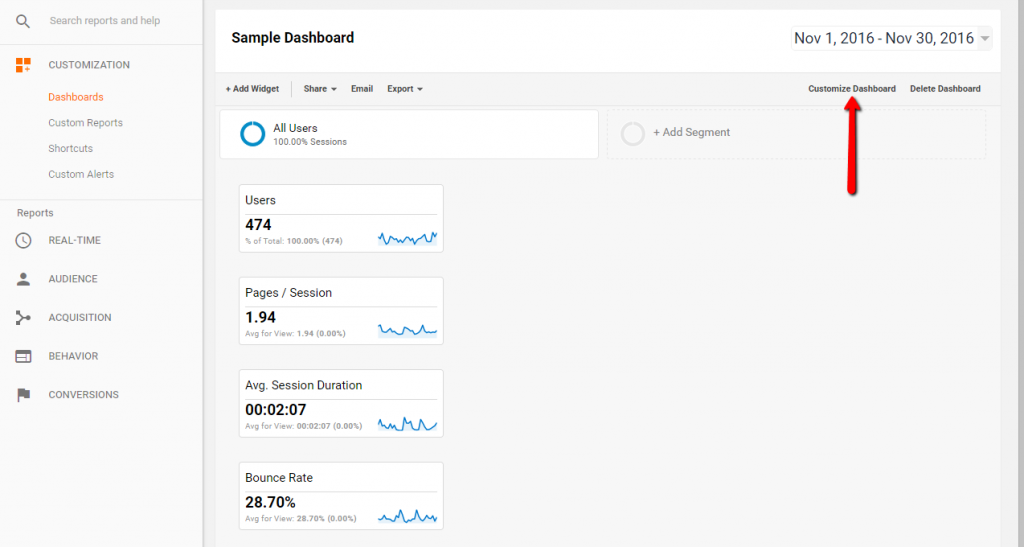 Customize Analytics Dashboard