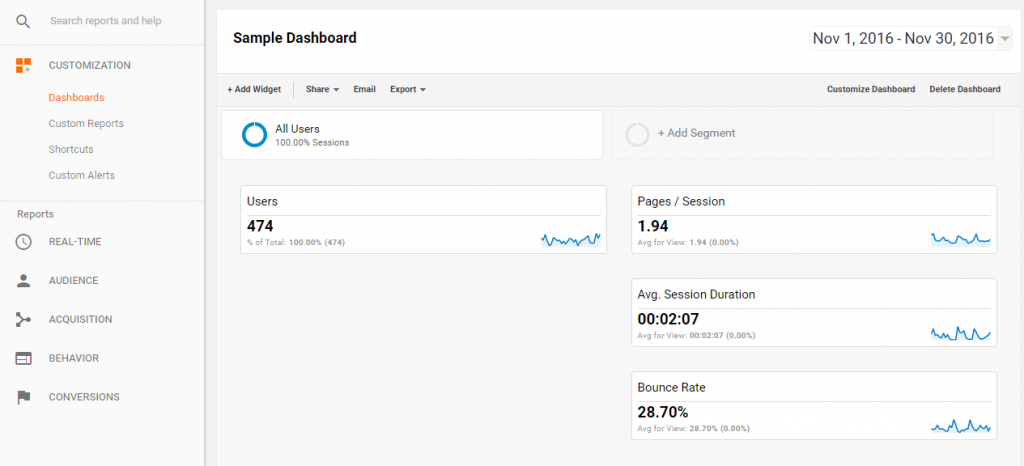 Analytics Dashboard with Metrics