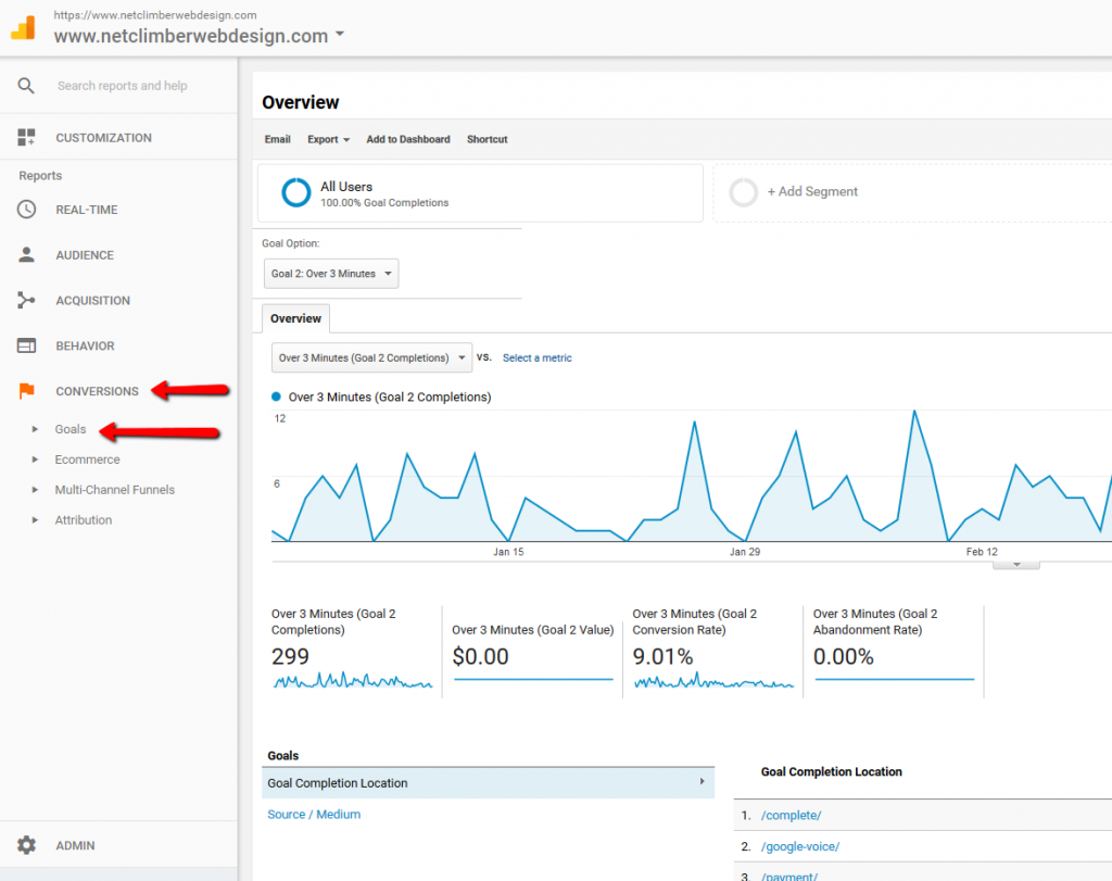 Google Analytics - Conversion Reports - Goals