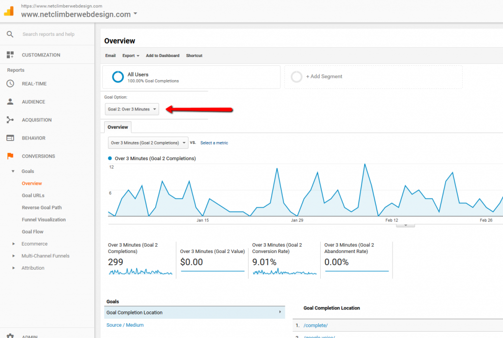 Google Analytics - Goal Overview - Details