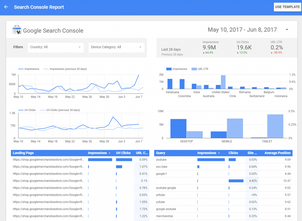 Data Studio Template for Google Search Console