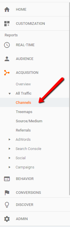 organic traffic in google analytics