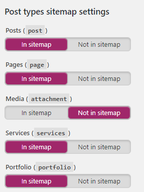 Sitemap Creation/Exclusions using Yoast